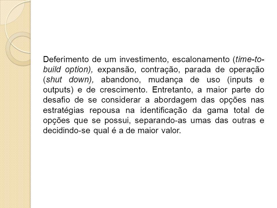 Deferimento de um investimento, escalonamento (time-to- build option), expansão, contração, parada de operação (shut down), abandono, mudança de uso (