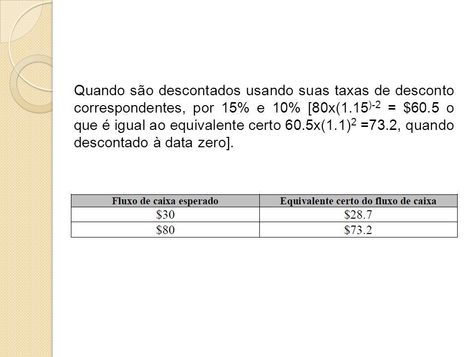 Quando são descontados usando suas taxas de desconto correspondentes, por 15% e 10% [80x(1.15 )-2 = $60.5 o que é igual ao equivalente certo 60.5x(1.1