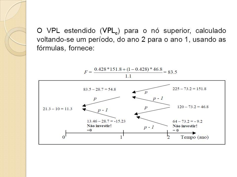 O VPL estendido ( VPL e ) para o nó superior, calculado voltando-se um período, do ano 2 para o ano 1, usando as fórmulas, fornece: