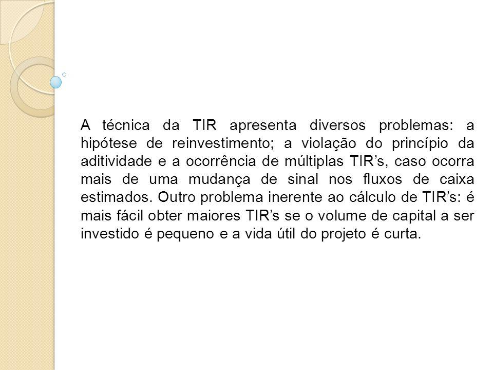 A técnica da TIR apresenta diversos problemas: a hipótese de reinvestimento; a violação do princípio da aditividade e a ocorrência de múltiplas TIRs,