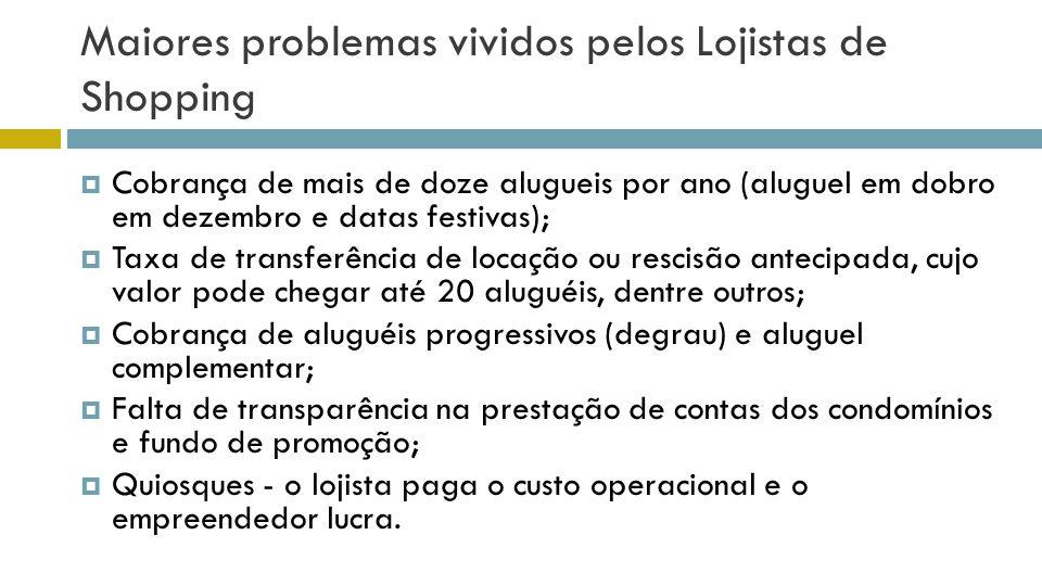 Maiores problemas vividos pelos Lojistas de Shopping Cobrança de mais de doze alugueis por ano (aluguel em dobro em dezembro e datas festivas); Taxa d
