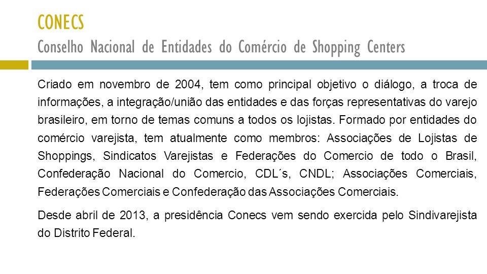 CONECS Conselho Nacional de Entidades do Comércio de Shopping Centers Criado em novembro de 2004, tem como principal objetivo o diálogo, a troca de in