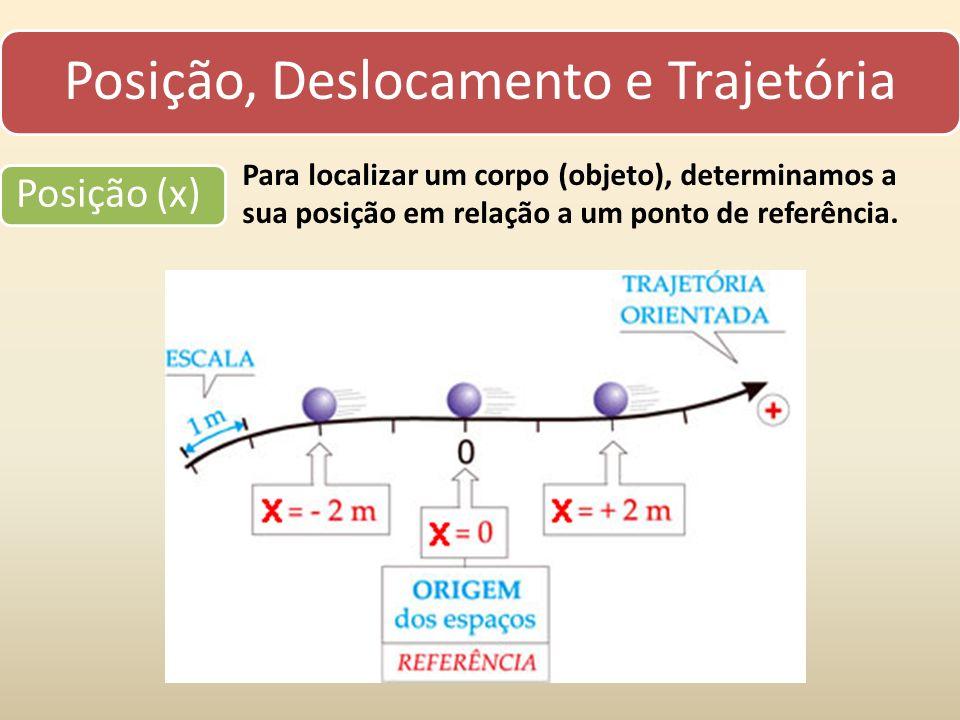 Posição, Deslocamento e Trajetória Deslocamento ( x) É a diferença entre a posição final e a posição inicial do objeto (corpo).