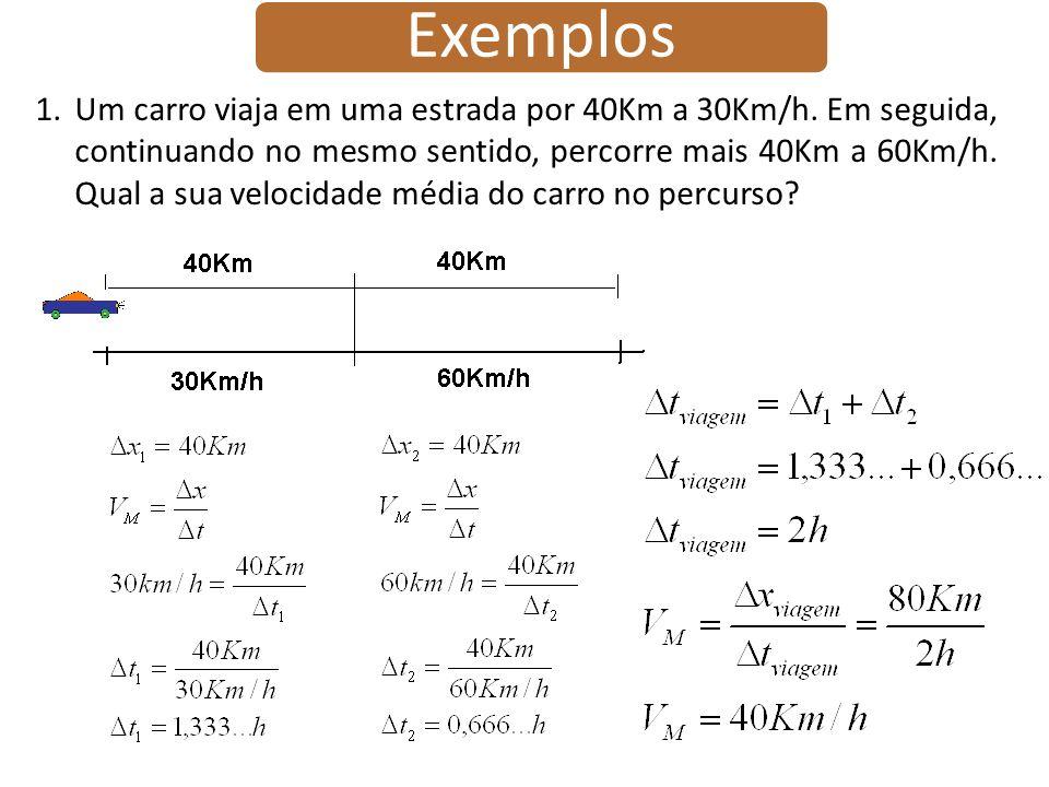 Velocidade Instantânea (v) É a obtido através da V M, reduzindo o t, tendendo a zero.
