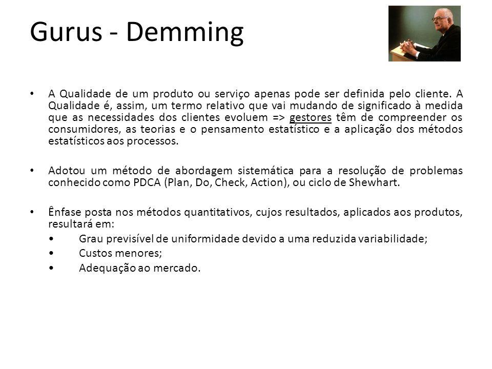 Gurus - Demming A Qualidade de um produto ou serviço apenas pode ser definida pelo cliente.