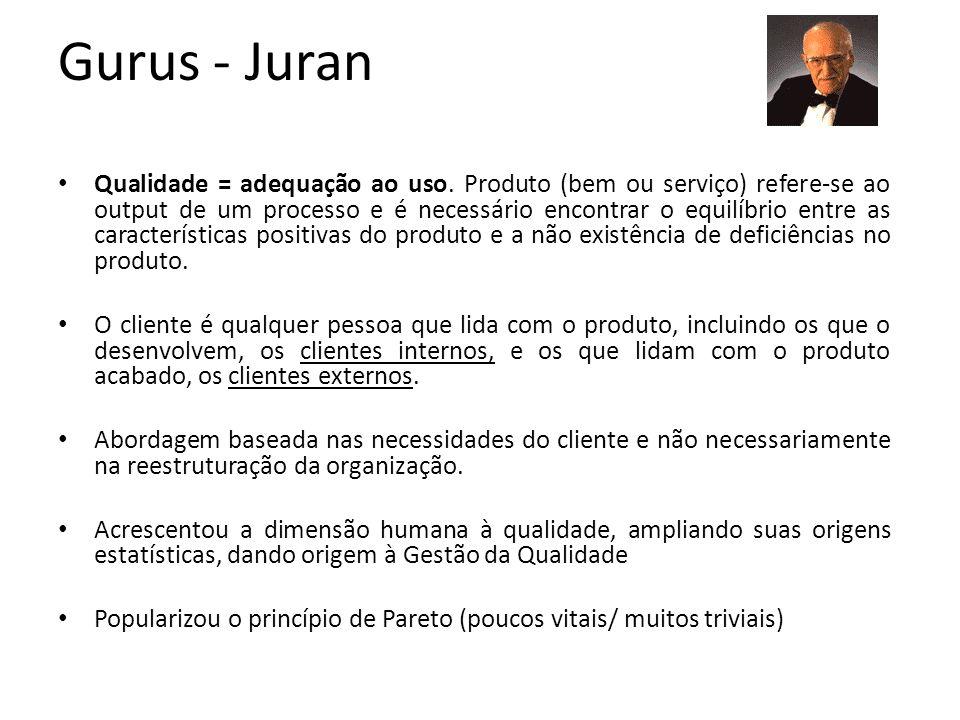 Gurus - Juran Qualidade = adequação ao uso.