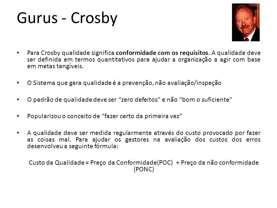 Gurus - Crosby Para Crosby qualidade significa conformidade com os requisitos.
