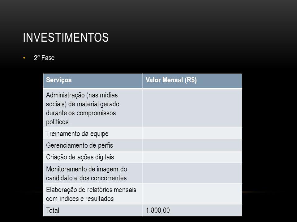 INVESTIMENTOS 2ª Fase ServiçosValor Mensal (R$) Administração (nas mídias sociais) de material gerado durante os compromissos políticos. Treinamento d