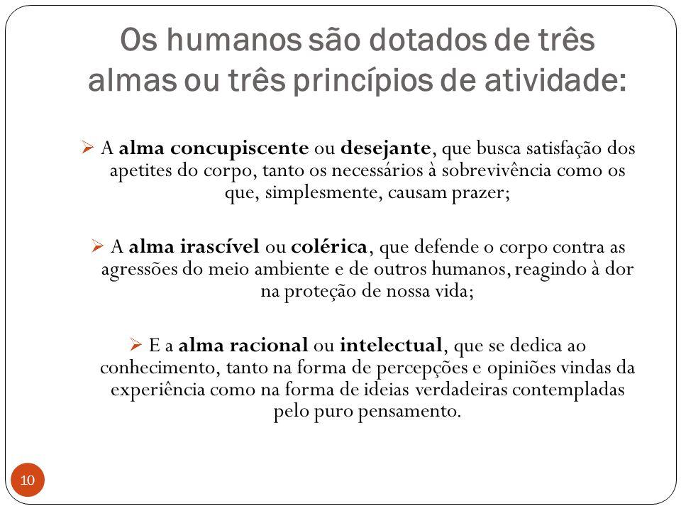 Os humanos são dotados de três almas ou três princípios de atividade: A alma concupiscente ou desejante, que busca satisfação dos apetites do corpo, t