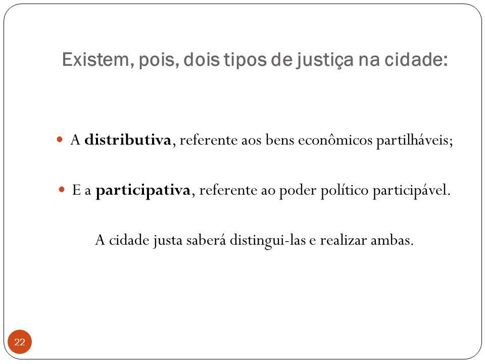 Existem, pois, dois tipos de justiça na cidade: 22 A distributiva, referente aos bens econômicos partilháveis; E a participativa, referente ao poder p