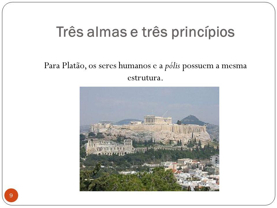 Três almas e três princípios Para Platão, os seres humanos e a pólis possuem a mesma estrutura. 9