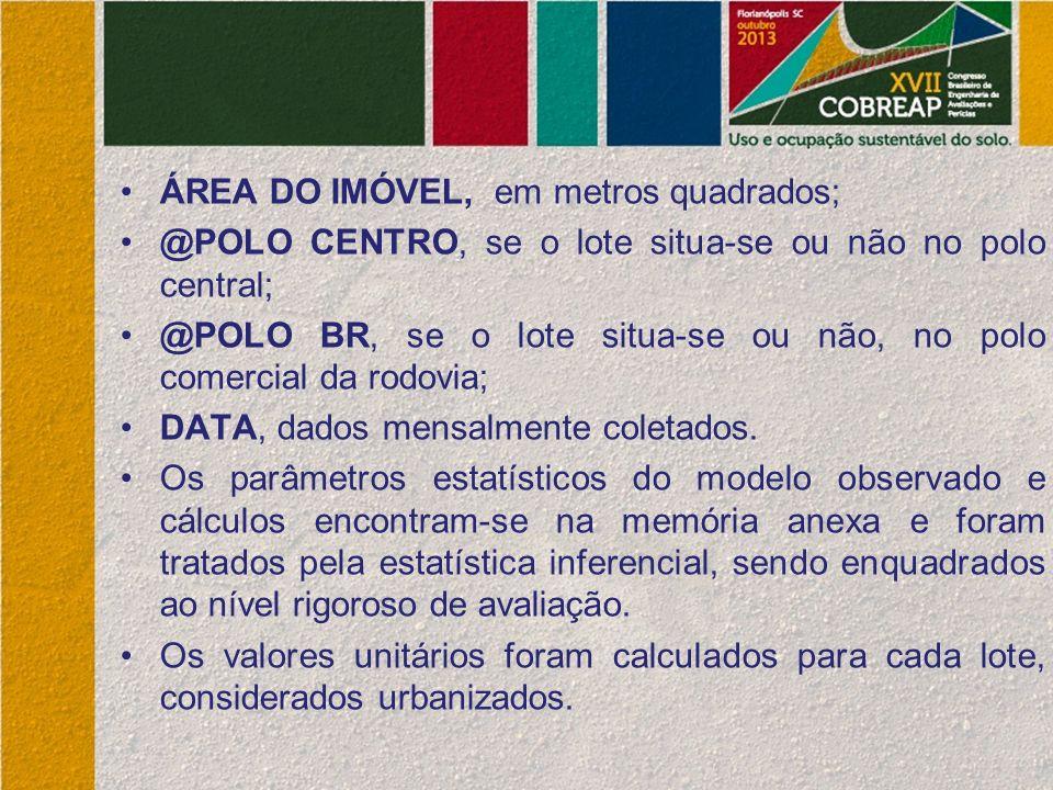 ÁREA DO IMÓVEL, em metros quadrados; @POLO CENTRO, se o lote situa-se ou não no polo central; @POLO BR, se o lote situa-se ou não, no polo comercial da rodovia; DATA, dados mensalmente coletados.
