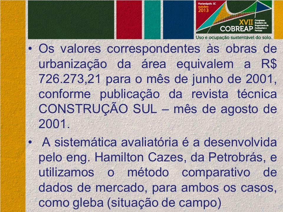 Os valores correspondentes às obras de urbanização da área equivalem a R$ 726.273,21 para o mês de junho de 2001, conforme publicação da revista técnica CONSTRUÇÃO SUL – mês de agosto de 2001.