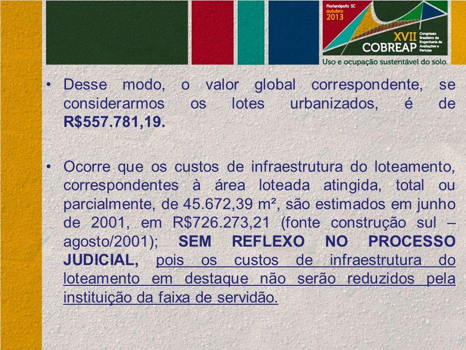 Desse modo, o valor global correspondente, se considerarmos os lotes urbanizados, é de R$557.781,19. Ocorre que os custos de infraestrutura do loteame