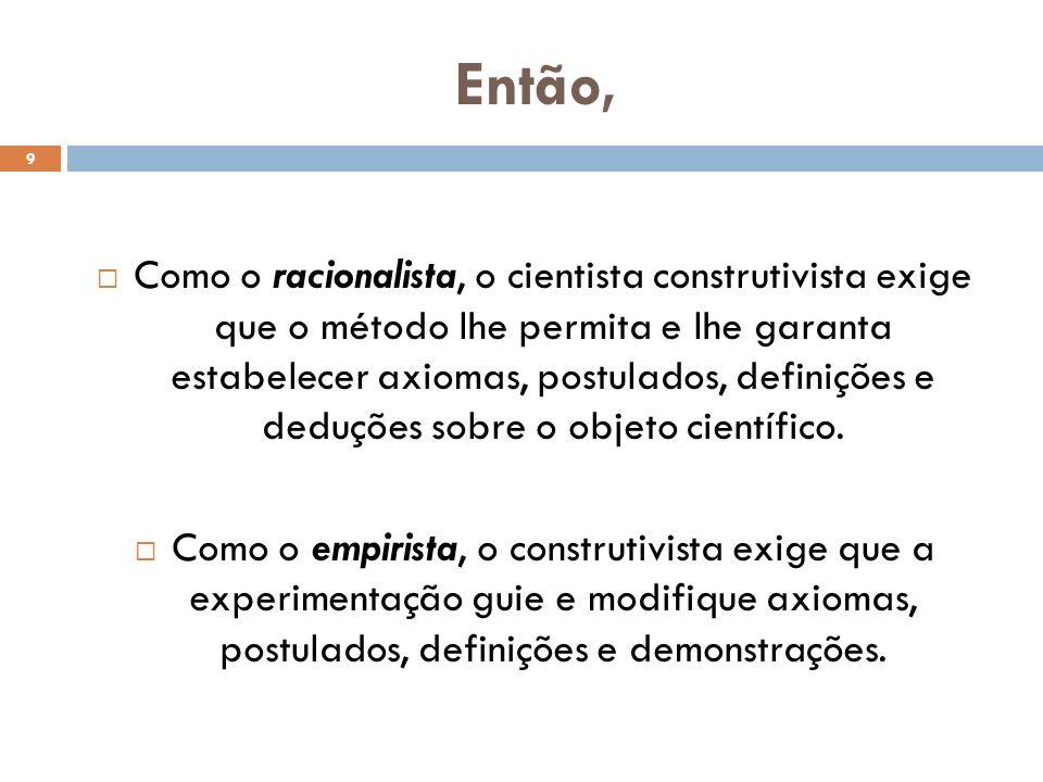 Então, 9 Como o racionalista, o cientista construtivista exige que o método lhe permita e lhe garanta estabelecer axiomas, postulados, definições e de