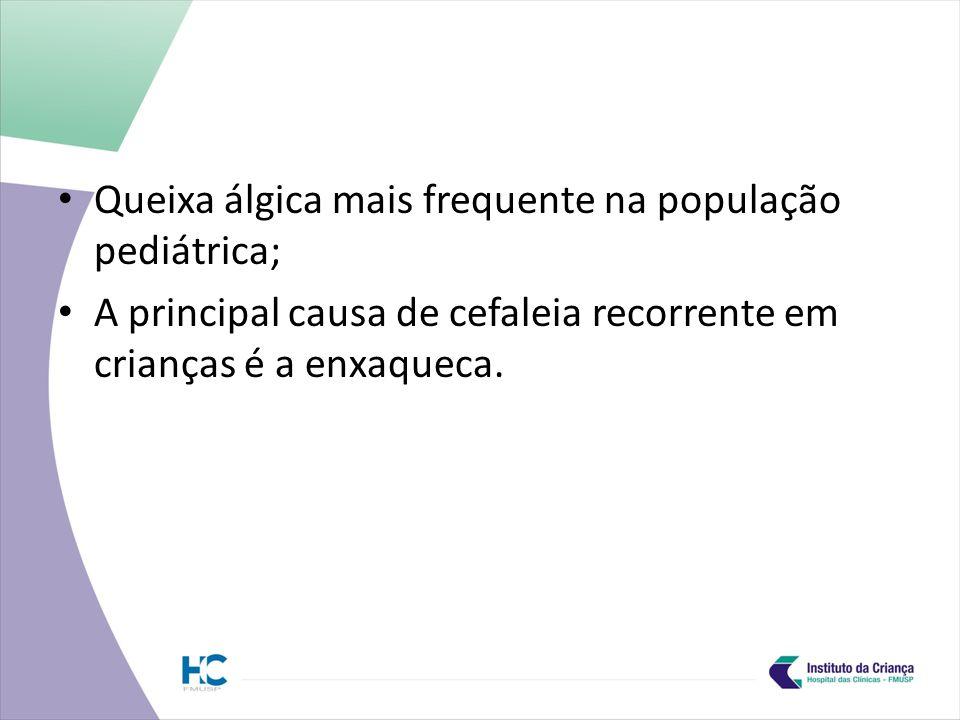 Queixa álgica mais frequente na população pediátrica; A principal causa de cefaleia recorrente em crianças é a enxaqueca.