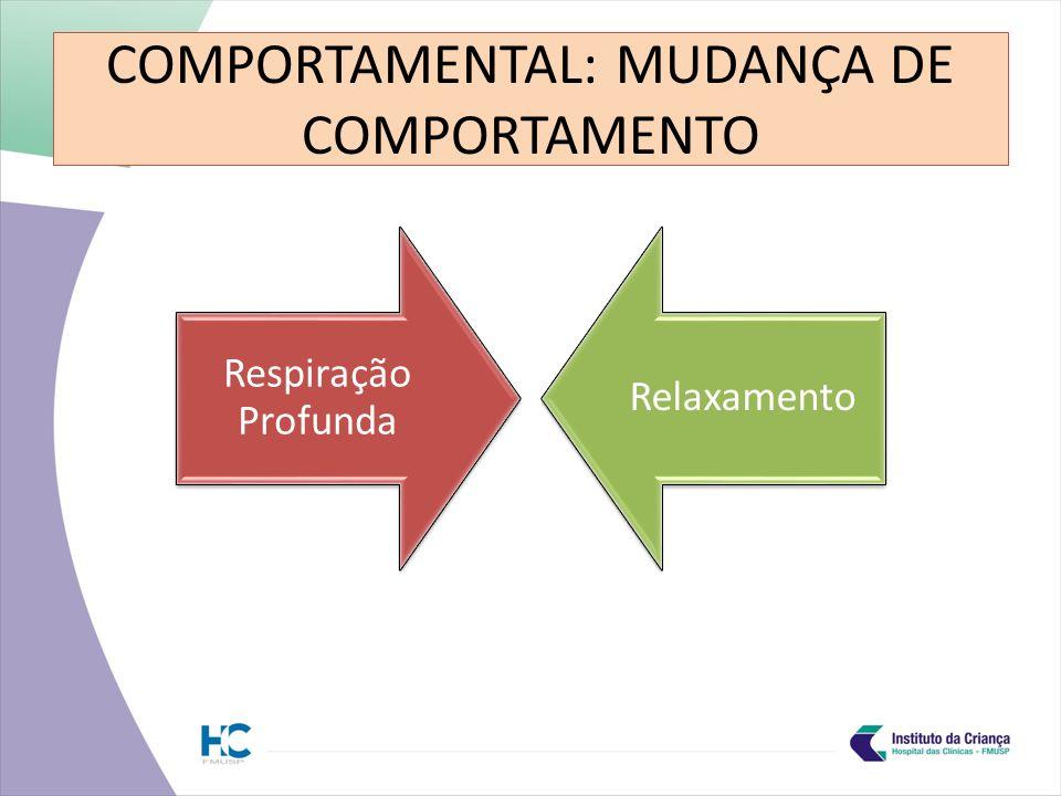COMPORTAMENTAL: MUDANÇA DE COMPORTAMENTO Respiração Profunda Relaxamento