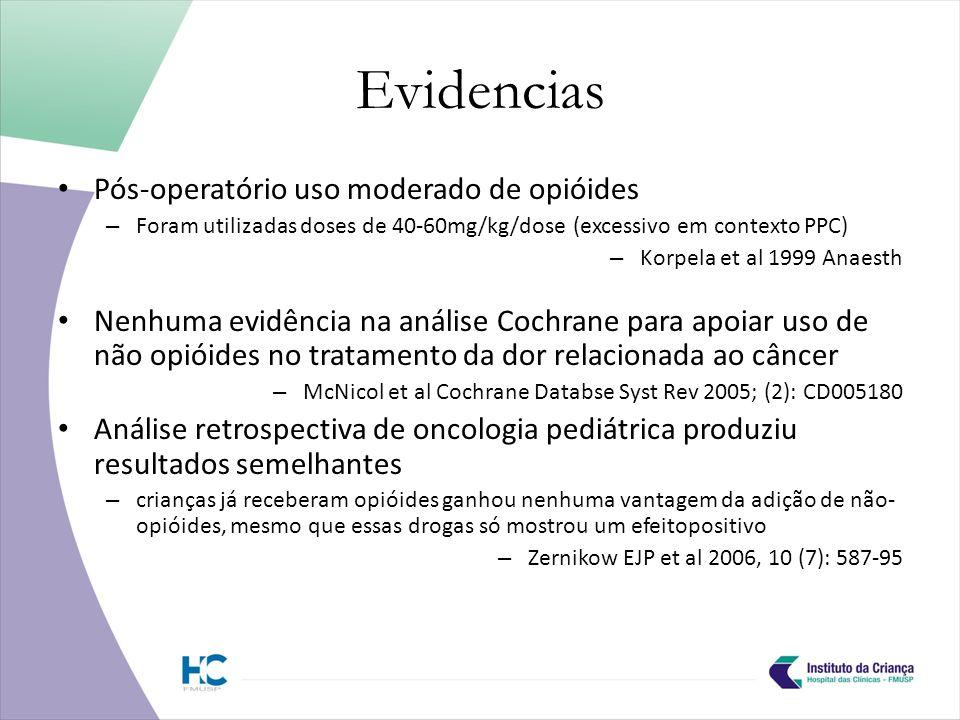 Evidencias Pós-operatório uso moderado de opióides – Foram utilizadas doses de 40-60mg/kg/dose (excessivo em contexto PPC) – Korpela et al 1999 Anaesth Nenhuma evidência na análise Cochrane para apoiar uso de não opióides no tratamento da dor relacionada ao câncer – McNicol et al Cochrane Databse Syst Rev 2005; (2): CD005180 Análise retrospectiva de oncologia pediátrica produziu resultados semelhantes – crianças já receberam opióides ganhou nenhuma vantagem da adição de não- opióides, mesmo que essas drogas só mostrou um efeitopositivo – Zernikow EJP et al 2006, 10 (7): 587-95