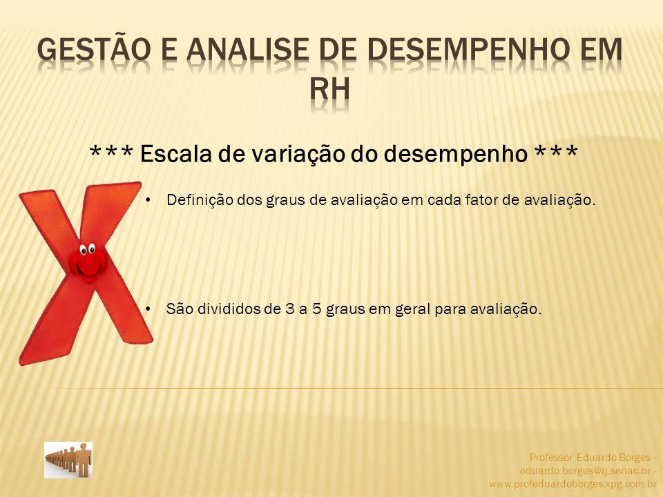 Professor Eduardo Borges - eduardo.borges@rj.senac.br - www.profeduardoborges.xpg.com.br *** Escala de variação do desempenho *** Definição dos graus