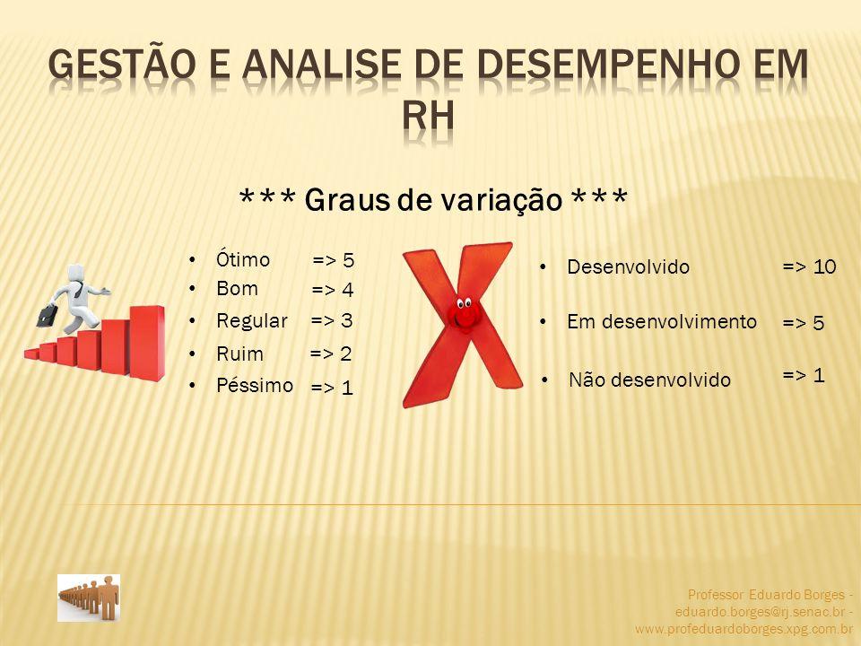 Professor Eduardo Borges - eduardo.borges@rj.senac.br - www.profeduardoborges.xpg.com.br *** Graus de variação *** Ótimo Bom Regular Ruim Péssimo => 5