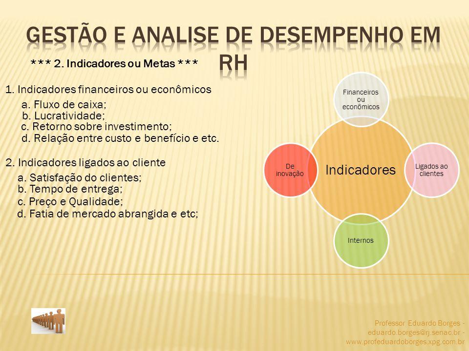 Professor Eduardo Borges - eduardo.borges@rj.senac.br - www.profeduardoborges.xpg.com.br *** 2. Indicadores ou Metas *** Indicadores Financeiros ou ec