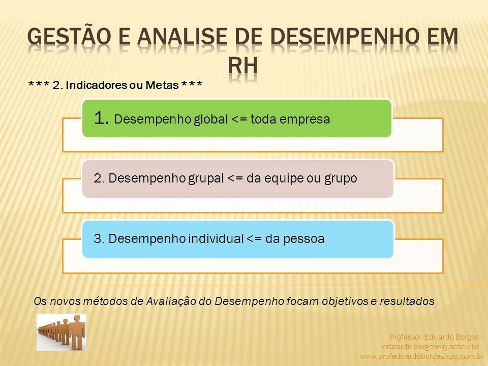 Professor Eduardo Borges - eduardo.borges@rj.senac.br - www.profeduardoborges.xpg.com.br *** 2. Indicadores ou Metas *** 1. Desempenho global <= toda