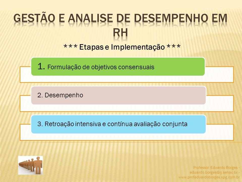 Professor Eduardo Borges - eduardo.borges@rj.senac.br - www.profeduardoborges.xpg.com.br *** Etapas e Implementação *** 1. Formulação de objetivos con