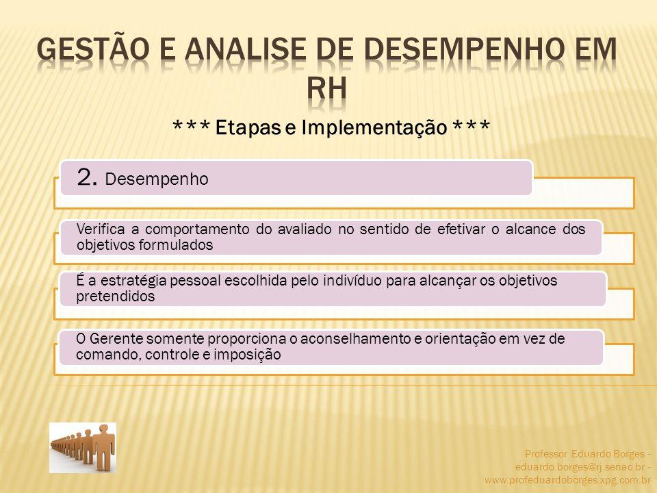 Professor Eduardo Borges - eduardo.borges@rj.senac.br - www.profeduardoborges.xpg.com.br *** Etapas e Implementação *** 2. Desempenho Verifica a compo