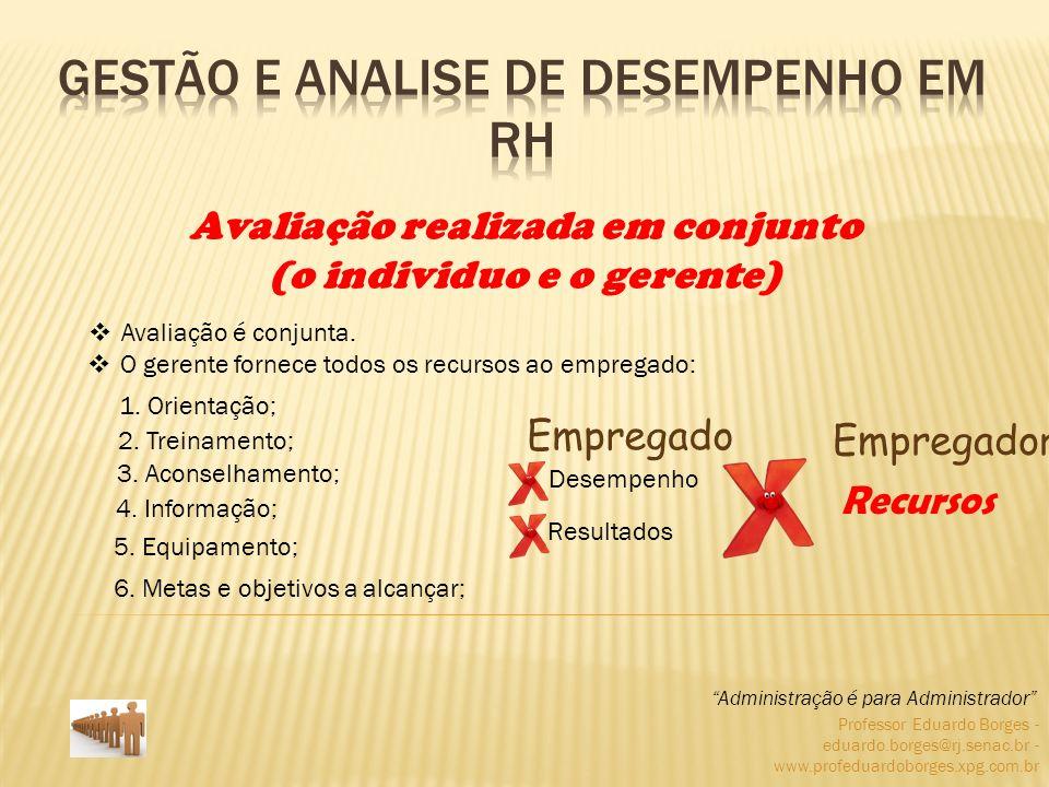 Professor Eduardo Borges - eduardo.borges@rj.senac.br - www.profeduardoborges.xpg.com.br Avaliação é conjunta. Administração é para Administrador Aval