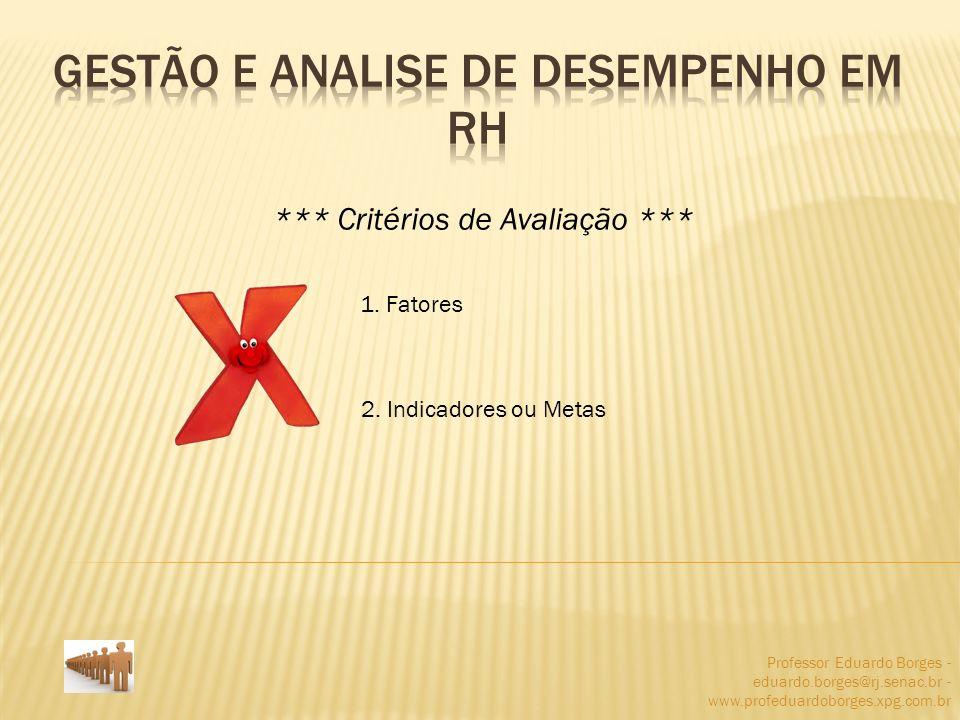 Professor Eduardo Borges - eduardo.borges@rj.senac.br - www.profeduardoborges.xpg.com.br *** Critérios de Avaliação *** 1. Fatores 2. Indicadores ou M