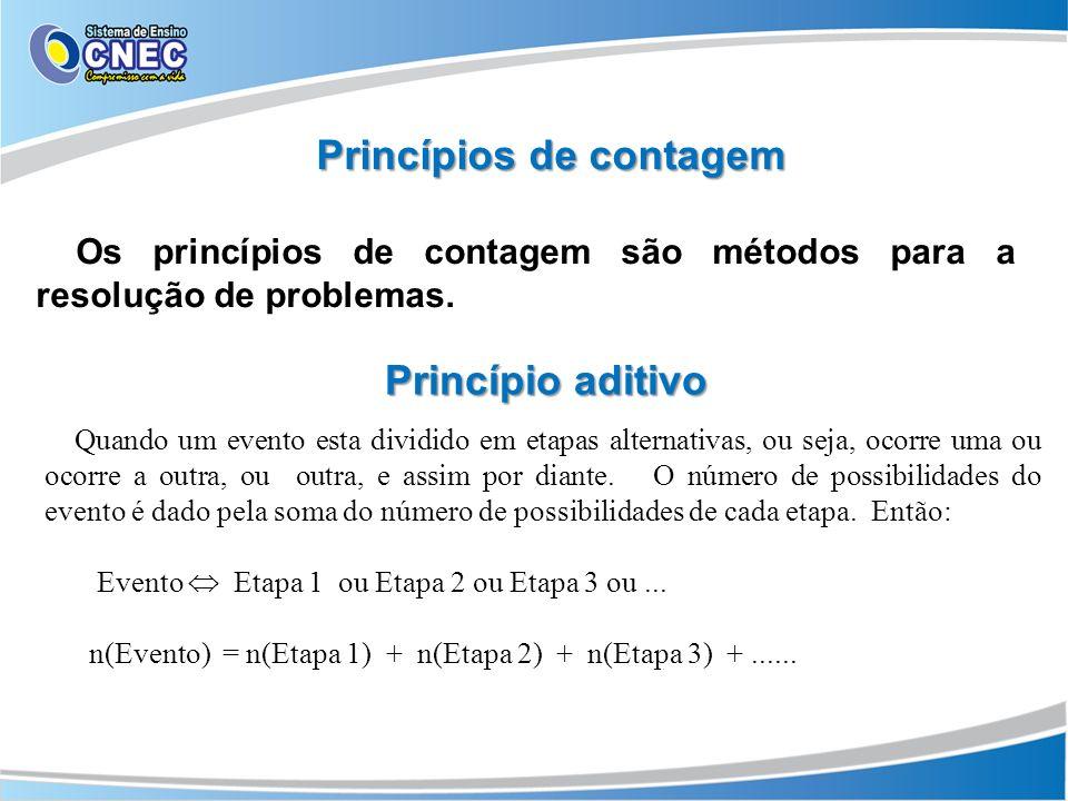Princípios de contagem Os princípios de contagem são métodos para a resolução de problemas.