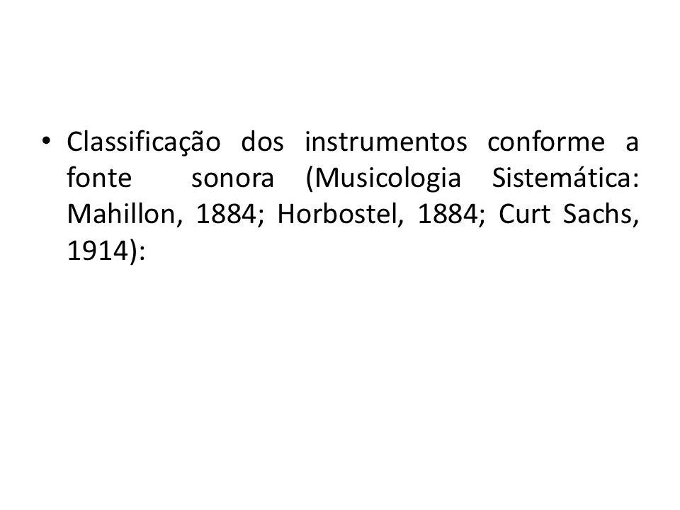 Classificação dos instrumentos conforme a fonte sonora (Musicologia Sistemática: Mahillon, 1884; Horbostel, 1884; Curt Sachs, 1914):