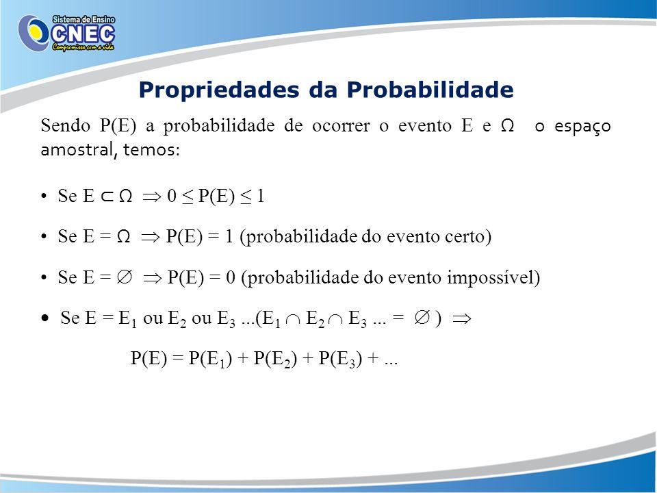 Propriedades da Probabilidade Sendo P(E) a probabilidade de ocorrer o evento E e Ω o espaço amostral, temos: Se E Ω 0 P(E) 1 Se E = Ω P(E) = 1 (probab