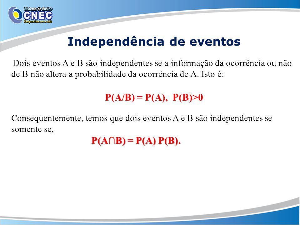 Independência de eventos Dois eventos A e B são independentes se a informação da ocorrência ou não de B não altera a probabilidade da ocorrência de A.