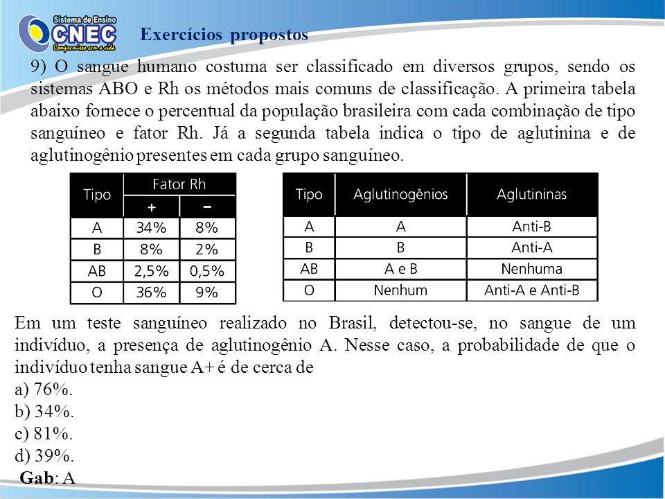 9) O sangue humano costuma ser classificado em diversos grupos, sendo os sistemas ABO e Rh os métodos mais comuns de classificação. A primeira tabela