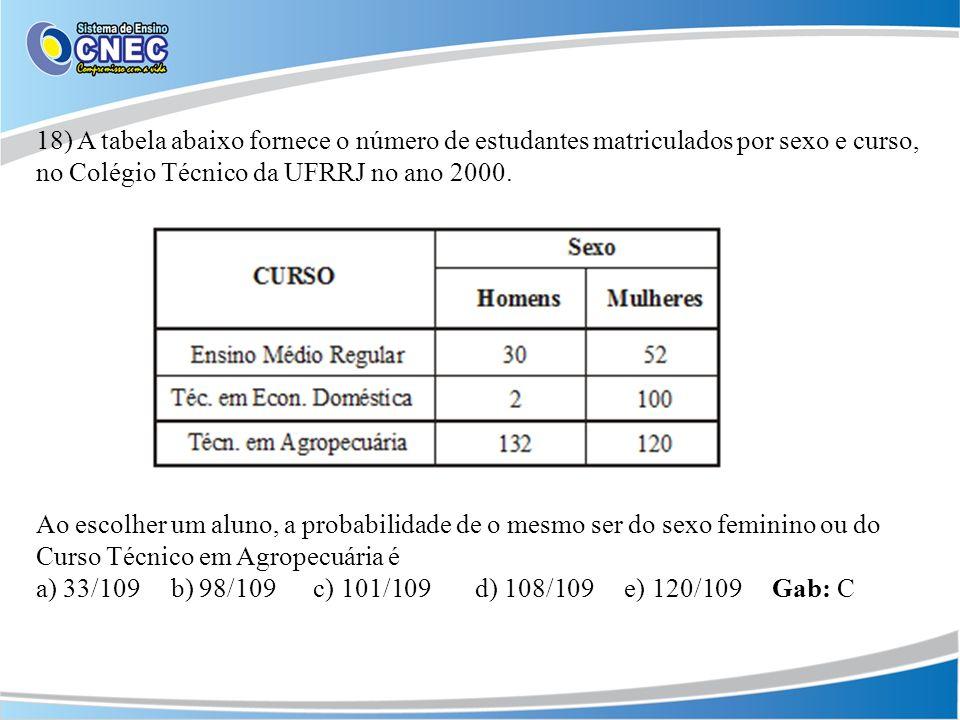 18) A tabela abaixo fornece o número de estudantes matriculados por sexo e curso, no Colégio Técnico da UFRRJ no ano 2000. Ao escolher um aluno, a pro