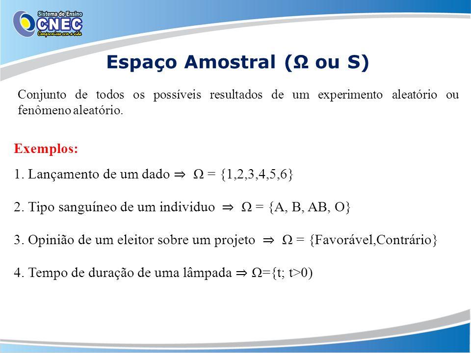 Espaço Amostral (Ω ou S) Conjunto de todos os possíveis resultados de um experimento aleatório ou fenômeno aleatório. Exemplos: 1. Lançamento de um da