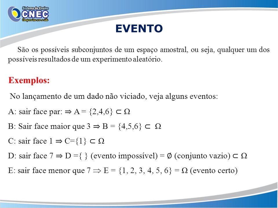 Operação com eventos Sejam os eventos A e B definidos no mesmo espaço amostral.