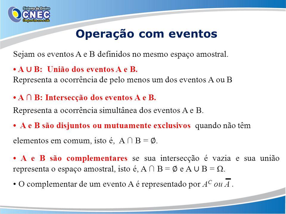 Operação com eventos Sejam os eventos A e B definidos no mesmo espaço amostral. A B: União dos eventos A e B. Representa a ocorrência de pelo menos um