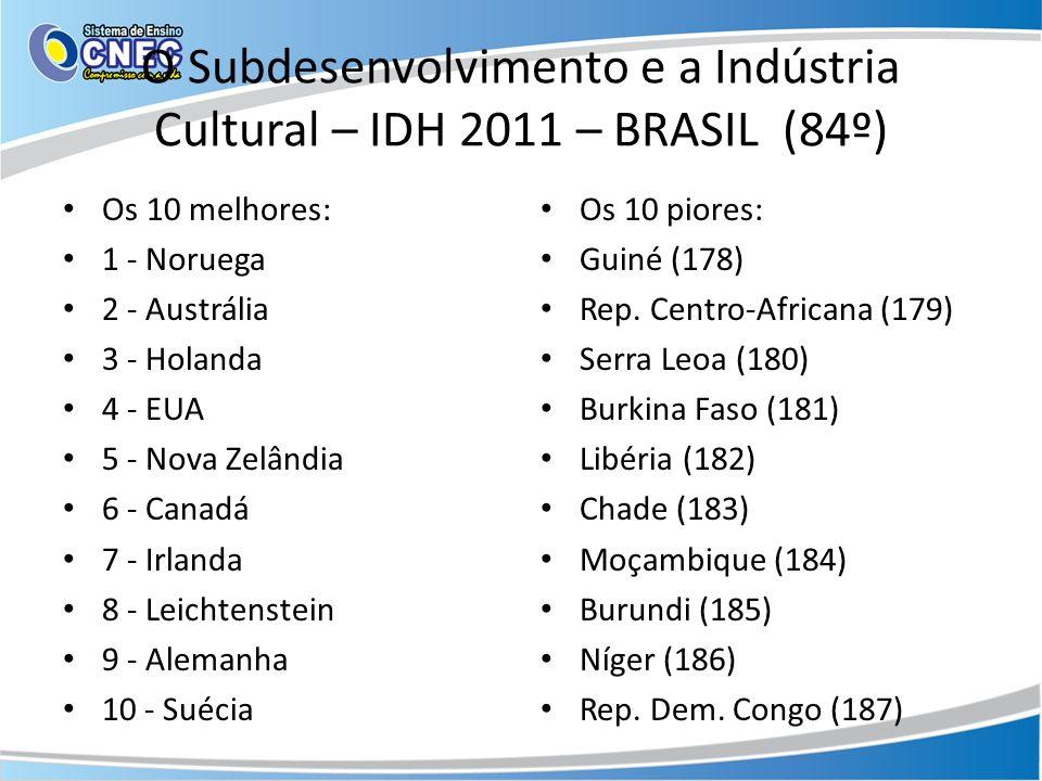 O Subdesenvolvimento e a Indústria Cultural – IDH 2011 – BRASIL (84º) Os 10 melhores: 1 - Noruega 2 - Austrália 3 - Holanda 4 - EUA 5 - Nova Zelândia