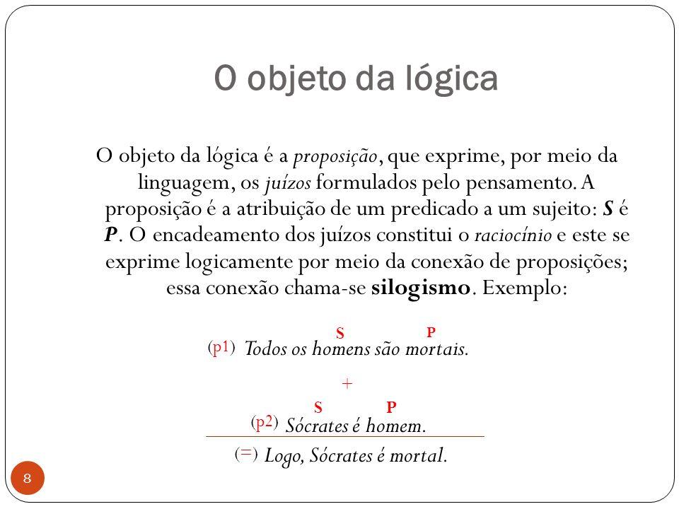 O objeto da lógica O objeto da lógica é a proposição, que exprime, por meio da linguagem, os juízos formulados pelo pensamento. A proposição é a atrib