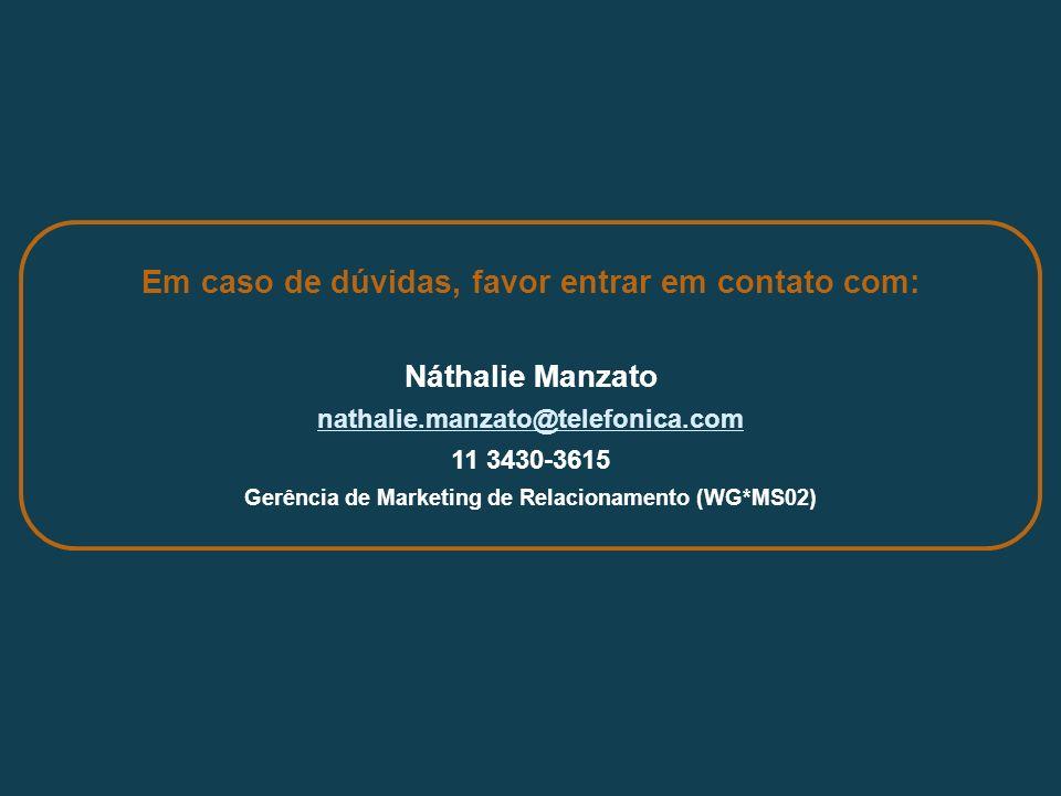 23 Gerência de Marketing de Relacionamento Diretoria de Marketing PME Em caso de dúvidas, favor entrar em contato com: Náthalie Manzato nathalie.manzato@telefonica.com 11 3430-3615 Gerência de Marketing de Relacionamento (WG*MS02)