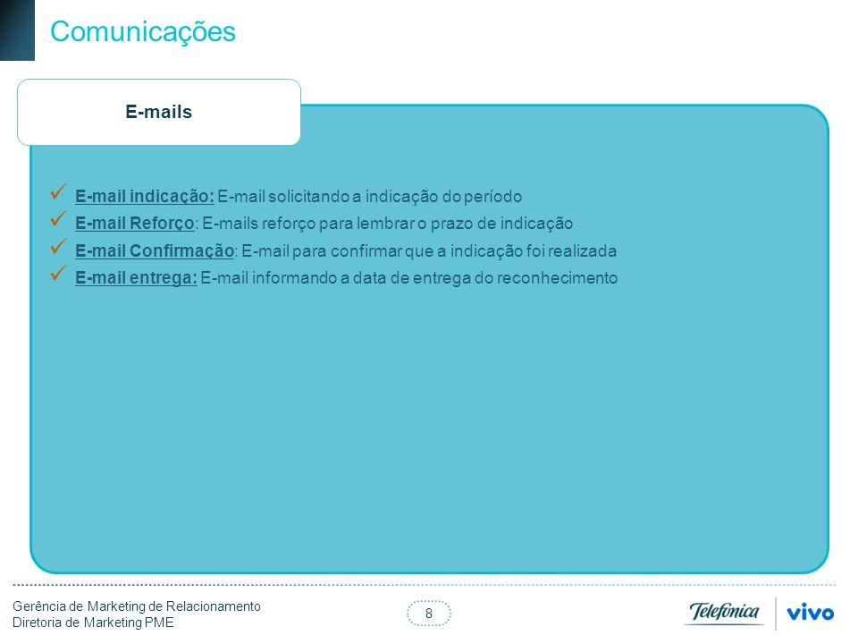 8 Gerência de Marketing de Relacionamento Diretoria de Marketing PME Comunicações E-mail indicação: E-mail solicitando a indicação do período E-mail Reforço: E-mails reforço para lembrar o prazo de indicação E-mail Confirmação: E-mail para confirmar que a indicação foi realizada E-mail entrega: E-mail informando a data de entrega do reconhecimento E-mails