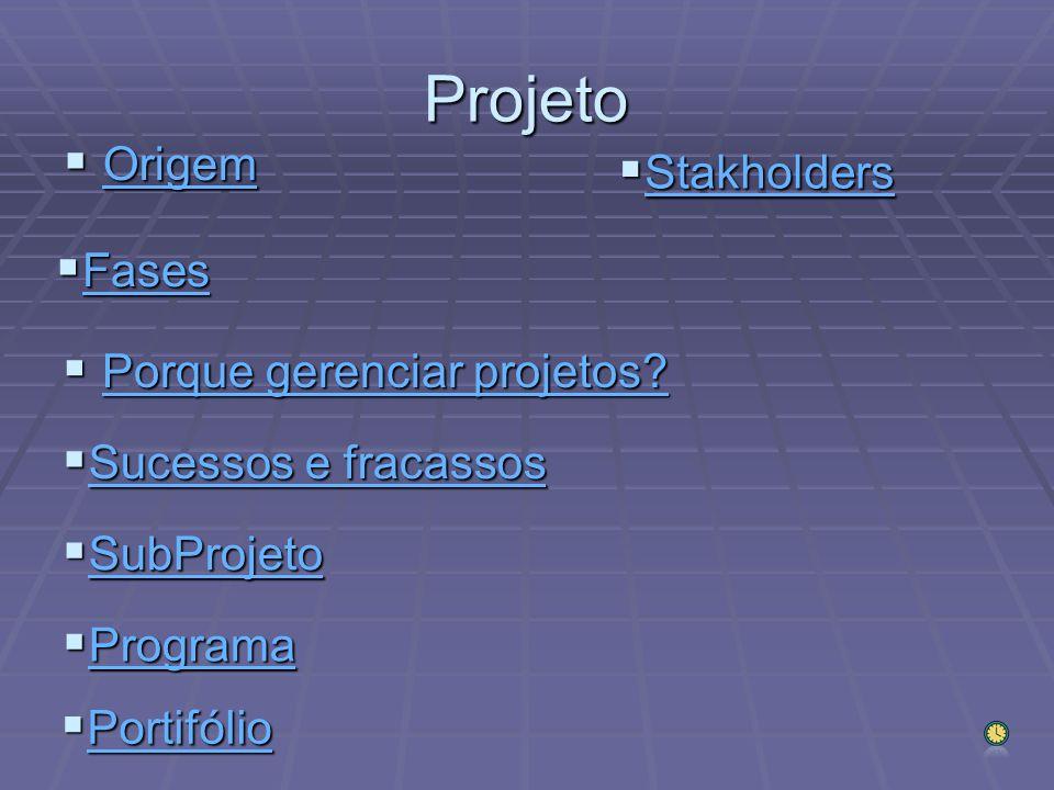 Projeto Origem Origem Origem Fases Fases Fases Porque gerenciar projetos.