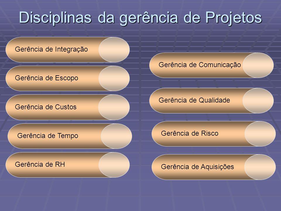 Disciplinas da gerência de Projetos Gerência de IntegraçãoGerência de EscopoGerência de CustosGerência de TempoGerência de RHGerência de ComunicaçãoGerência de QualidadeGerência de RiscoGerência de Aquisições