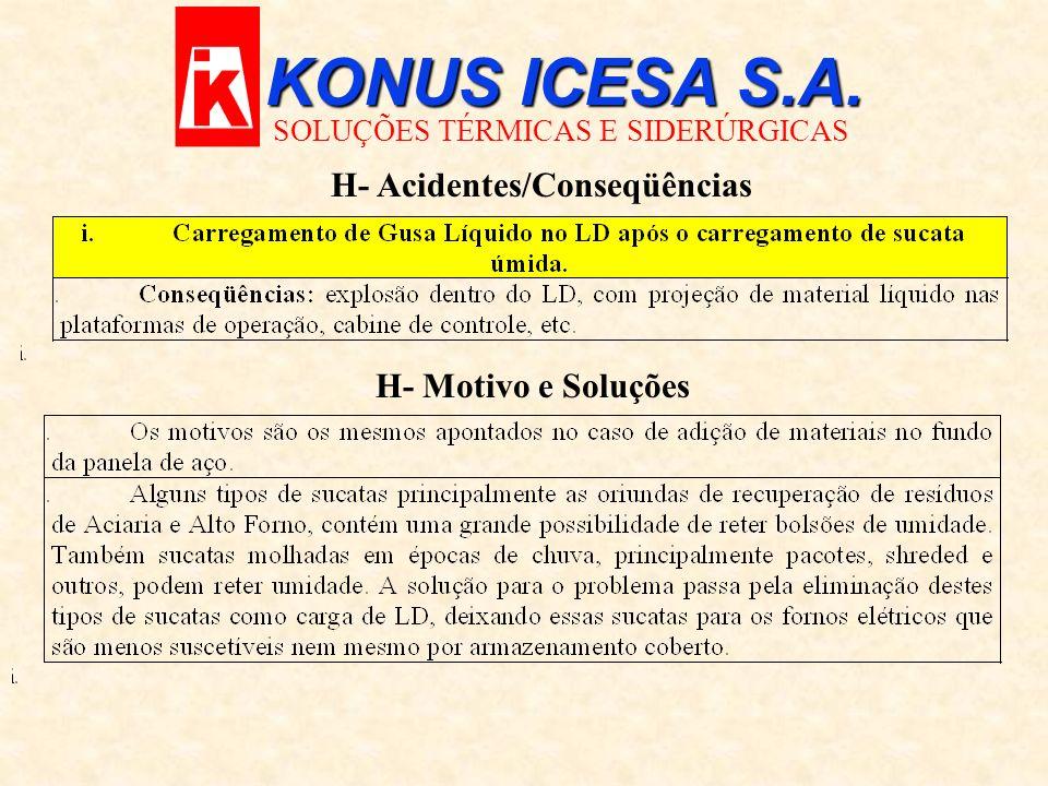 KONUS ICESA S.A. SOLUÇÕES TÉRMICAS E SIDERÚRGICAS H- Acidentes/Conseqüências H- Motivo e Soluções