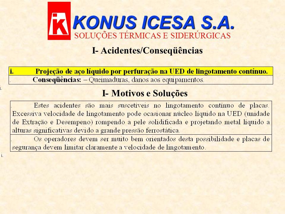 KONUS ICESA S.A. SOLUÇÕES TÉRMICAS E SIDERÚRGICAS I- Acidentes/Conseqüências I- Motivos e Soluções