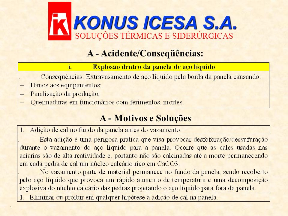 KONUS ICESA S.A. SOLUÇÕES TÉRMICAS E SIDERÚRGICAS G- Acidentes/Conseqüências G- Motivo e Soluções