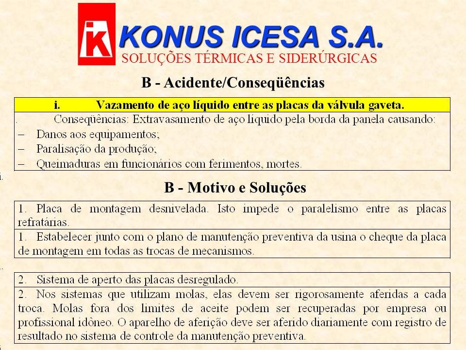 KONUS ICESA S.A. SOLUÇÕES TÉRMICAS E SIDERÚRGICAS B - Acidente/Conseqüências B - Motivo e Soluções