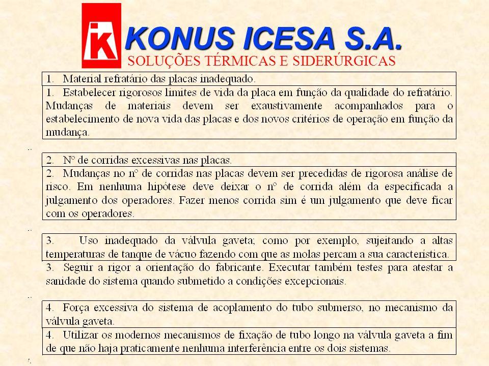 KONUS ICESA S.A. SOLUÇÕES TÉRMICAS E SIDERÚRGICAS J- Acidentes/Conseqüências J- Motivos e Soluções